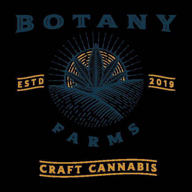 Botany Farms Logo