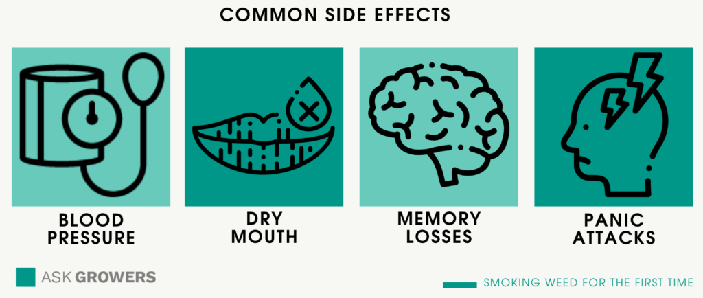 possible side effects of smoking weed